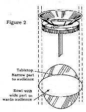 SHARPE, S(am) H. Conjurers' Optical Secrets. - P. 21